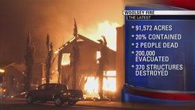 Woolsey Fire Latest Info