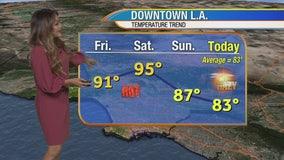 Weather Forecast Monday, September 16