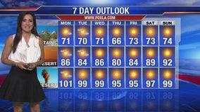 Weather Forecast for Sunday, September 15