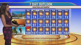 Weather Forecast Friday, September 6