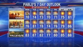 Weather Forecast for Sunday, November 10