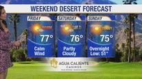 Desert forecast