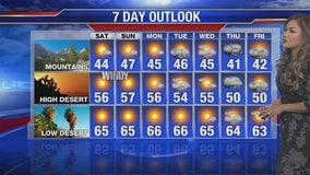 Weather Forecast Friday, January 10