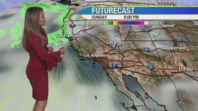 Weather Forecast for Wednesday, January 8
