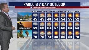 Weather Forecast for Sunday, January 19