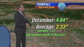 Weather Forecast Wednesday, January 1