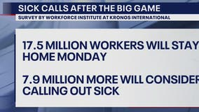Millions expected to call out sick Monday after Super Bowl