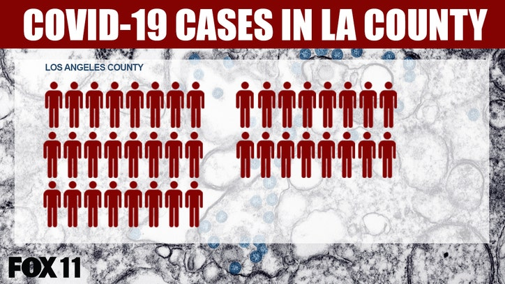40 coronavirus cases in LA County after 8 new cases ...