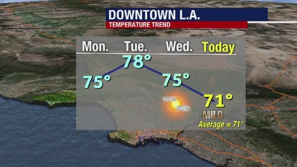 Weather Forecast Thursday, April 2