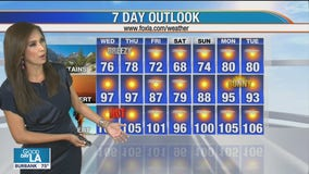 Weather Forecast for Wednesday, June 10