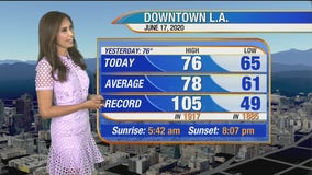 Weather Forecast for Wednesday, June 17