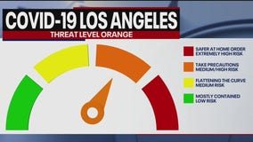 Los Angeles Mayor Eric Garcetti warns of possible new stay-at-home order