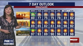 Weather Forecast for Sunday, July 5