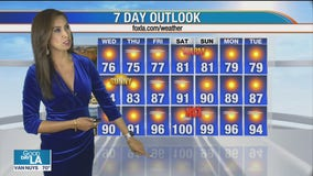 Weather Forecast for Wednesday, July 8