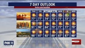 Weather Forecast for Wednesday, September 16