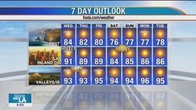 Weather Forecast for Wednesday, September 9