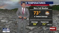 Weather Forecast: Friday, Oct. 23