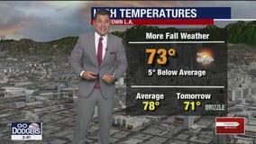 Weather Forecast: Friday, Oct. 23