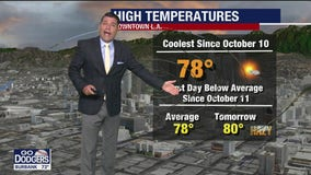 Weather Forecast for Monday, Oct. 19