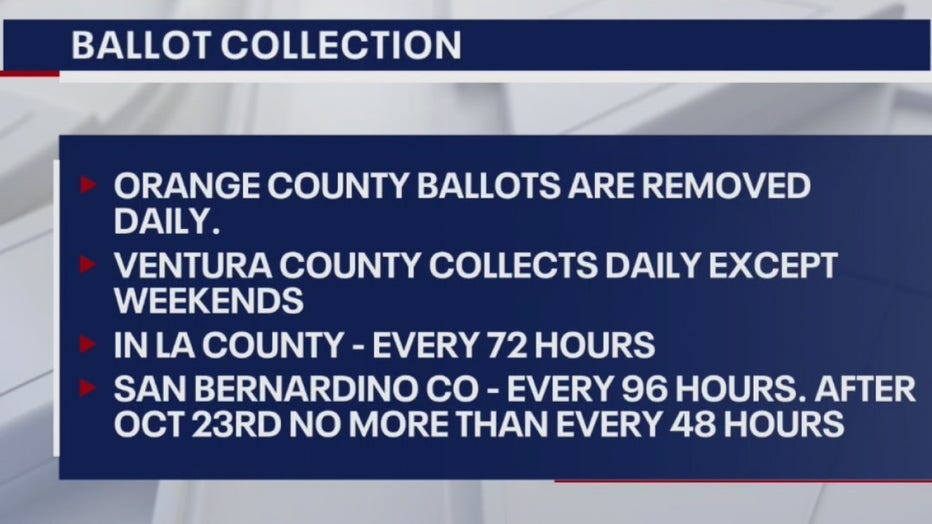 When vote-by-mail ballots are collected from LA area drop boxes.