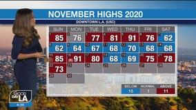 Weather Forecast for Monday, Nov. 23