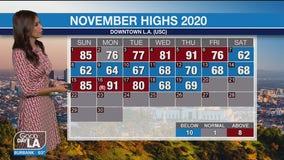 Weather Forecast for Friday, November 20