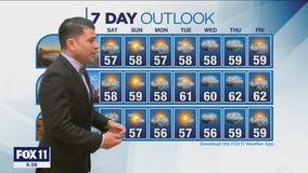 Weather Forecast: Friday, Jan. 22