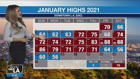 Weather Forecast for Tuesday, January 26