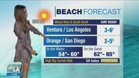 Weather Forecast for Thursday, Feb. 18
