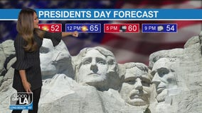 Weather Forecast for Monday, Feb. 15