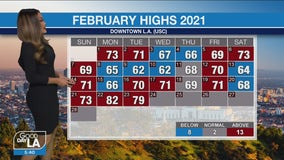 Weather Forecast for Wednesday, Feb. 24