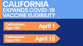 Californians aged 16+ to become eligible for vaccine on April 15, residents 50+ on April 1