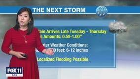 Weather Forecast: Sunday, March 7