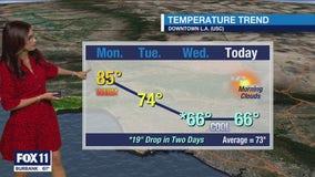 Weather Forecast for Thursday, April 22