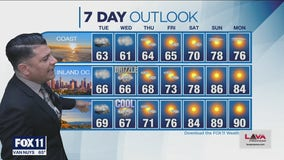 Weather Forecast for Monday, April 12