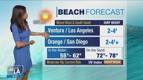 Weather Forecast for Thursday, April 29