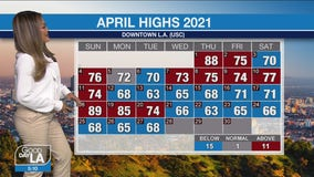 Weather Forecast for Wednesday, April 28