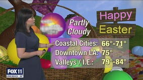 Weather Forecast for Saturday, April 3