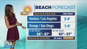 Weather Forecast for Thursday, May 6