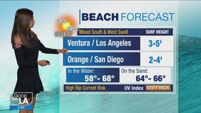Weather Forecast for Wednesday, June 9