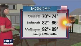 Weather Forecast: Sunday, July 4