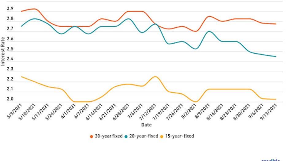 mortgage-refi-graph-1-92021-copy.jpg