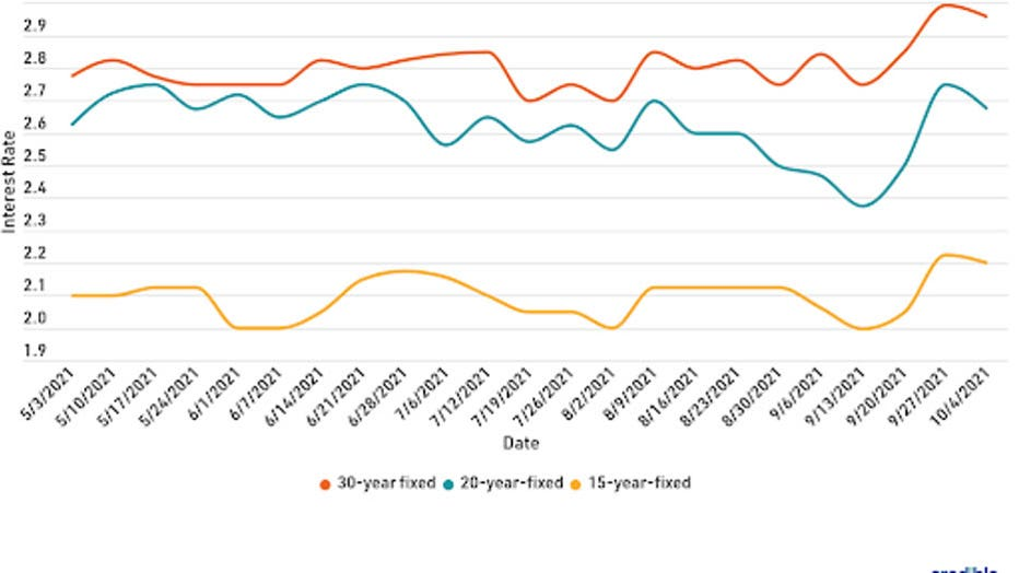 mortgage-graph-1-101321-copy.jpg