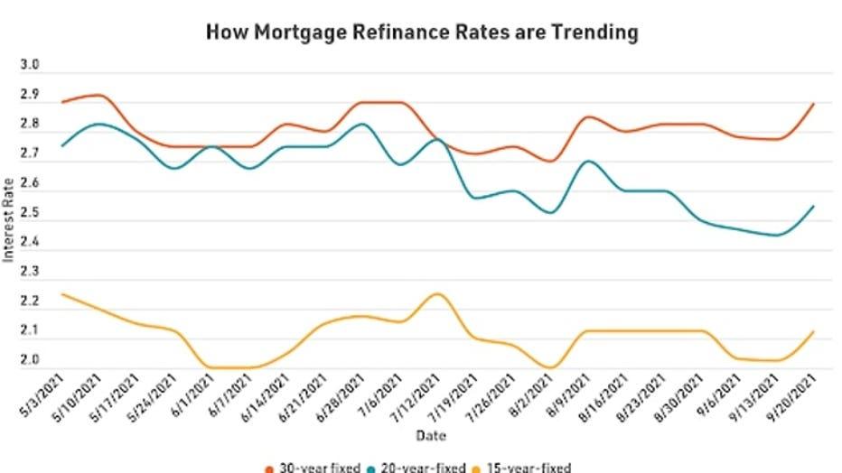 mortgage-refi-graph-1-10121-1.jpg