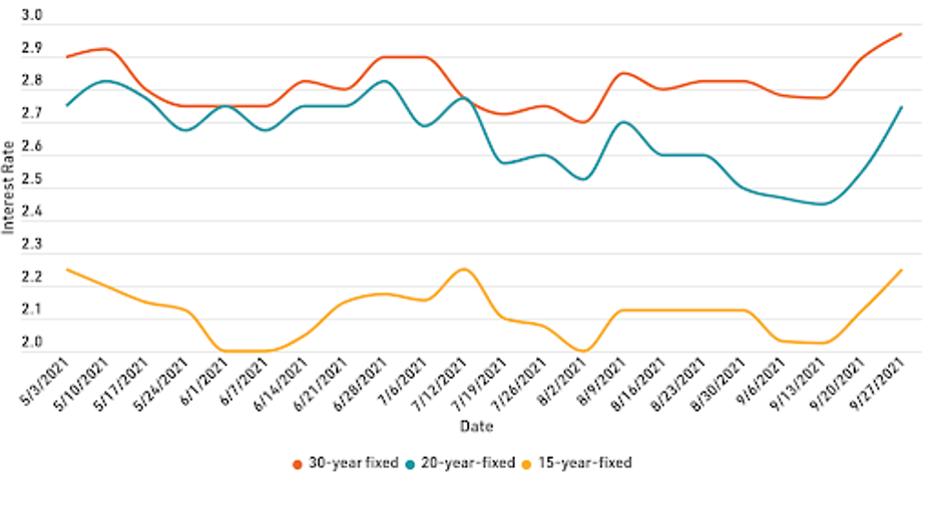 mortgage-refi-graph-1-10721.png