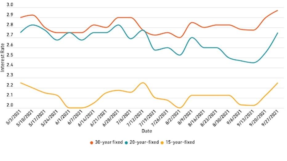 mortgage-refi-graph-1-10821.jpg