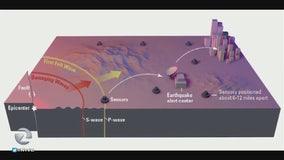 Earthquake prediction: A work in progress