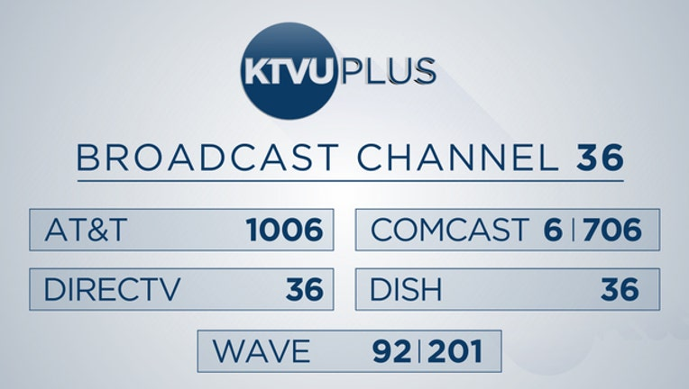 All About Ktvu Plus