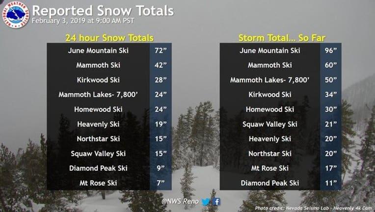 0b5053e9-snow totals_1549225085205.jpg.jpg