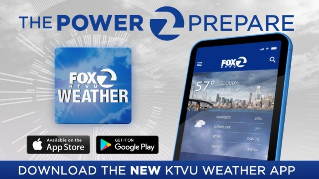 KTVU Weather App